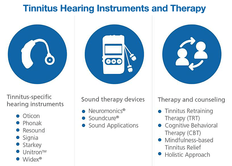 Wichita Ear Tinnitus Treatments